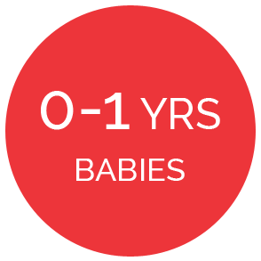 0 to 1 Year Babies